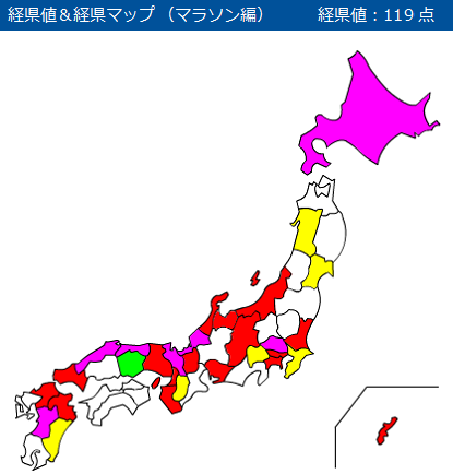 経県値(マラソン編)